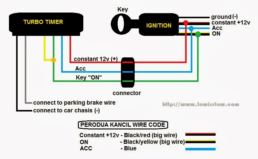 Once you identify the wires, refer to wiring diagram below