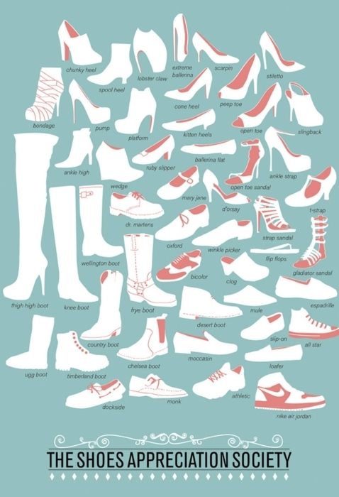 Catastrophic Shoe Crisis