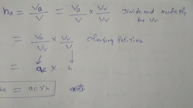 relation between air content and percentage air void
