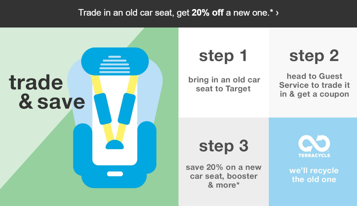 In Need Of A New Car Seat Target Has Trade Event Your Old And Get 20 Off On One