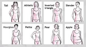 c9377cb008ca About Female Body Types and How to Dress Your Body Shape Determine Your  Body Type Use our body shape calculator to discover your body type or refer  to the ...