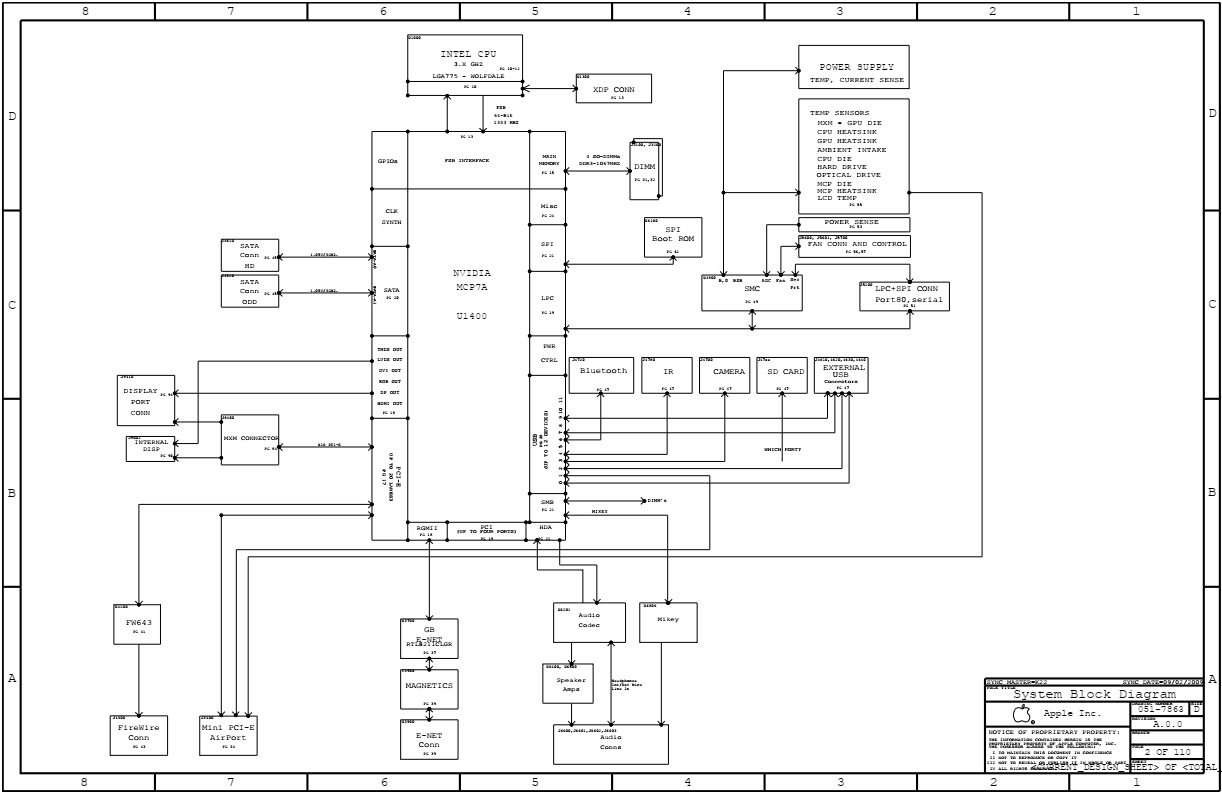 a schematic diagram is a circuit which shows the connections in a clear and standardized way a schematic diagram shows the components and their values and  [ 1222 x 792 Pixel ]