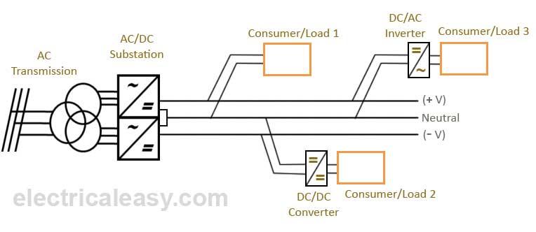 Dc 3 Wire Diagram Wiring Diagram
