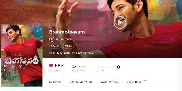 Brahmotsavam 2016 Telugu Movie 300Mb & 700mb HD