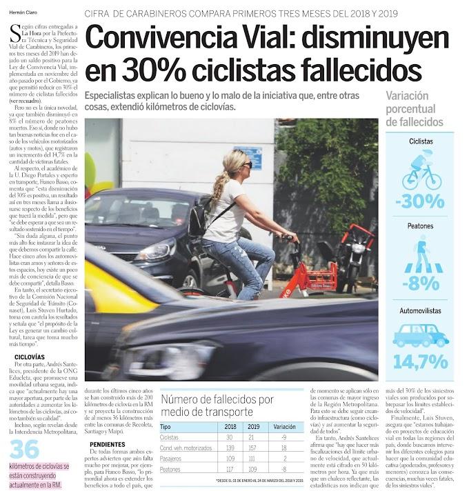 Convivencia Vial: disminuyen en 30% ciclistas fallecidos.