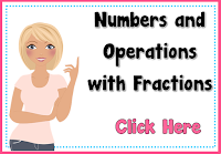 Fraction Resources for the Classroom