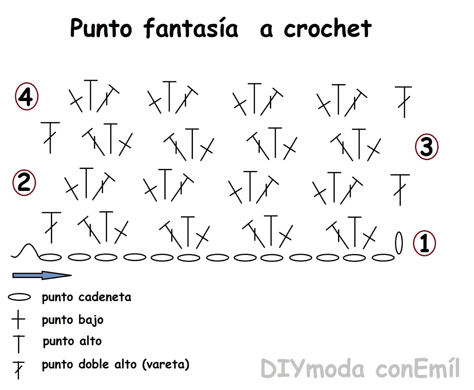 DIYmoda conEmíl: Bufanda a crochet