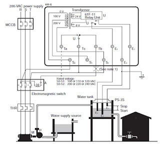 panduan memasang otomatis pompa sederhana