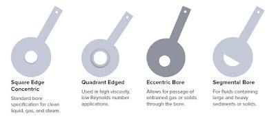 Orifice plate configurations