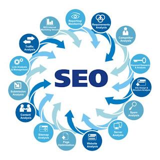 Kinh doanh online SEO