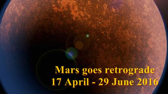 Wiki what happens when Mars is retrograde