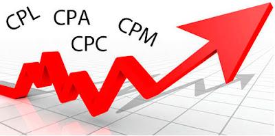 Cómo aumentar el CPM y el eCPM