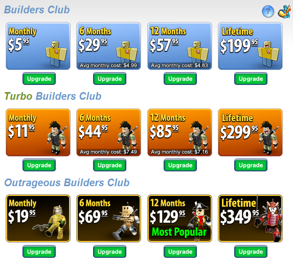 Roblox News New Builders Club Upgrade Icons