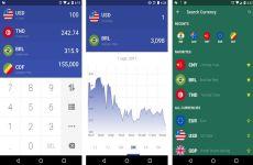 Currency Easy Converter: app que permite convertir monedas y criptomonedas en dispositivos móviles