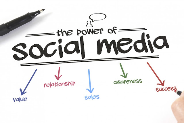 Social Media Marketing and its Myriad Benefits