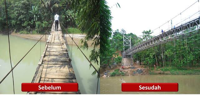 Bukti Kerja Nyata!!! 10 Jembatan gantung di Banten telah selesai dibangun dan diresmikan