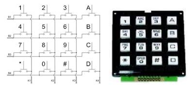 http://autopower15.blogspot.co.id/2017/05/konsep-dasar-program-keypad-matrix-4x4.html