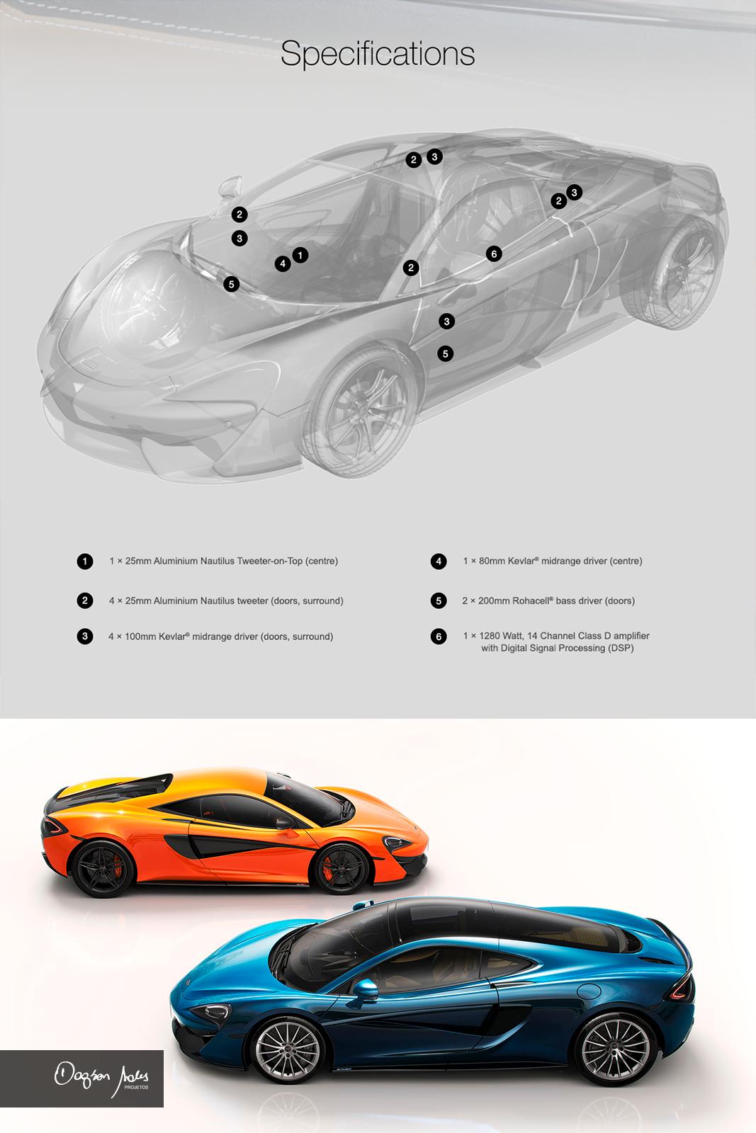 Distribuição dos falantes B&W Bowers & Wilkins nos automóveis McLaren | Dagson Sales Projetos