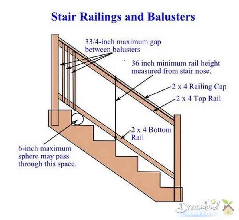Building Deck Stairs Directions For Building Stairs Railing For Deck Dream Lands Design