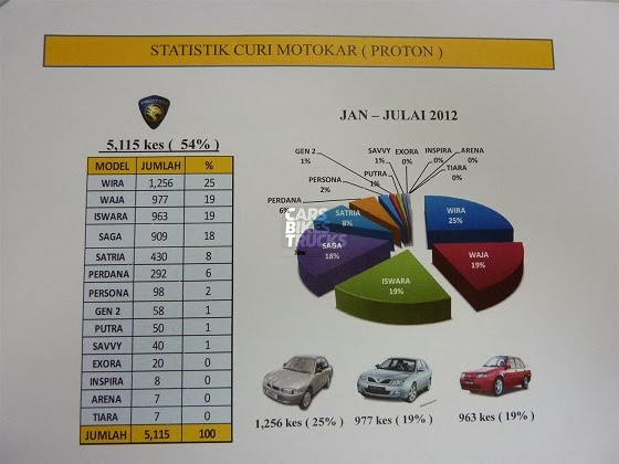 Fantastic Development Of Gsm Based Vehicle Anti Theft Security System 2013 Wiring Digital Resources Funiwoestevosnl