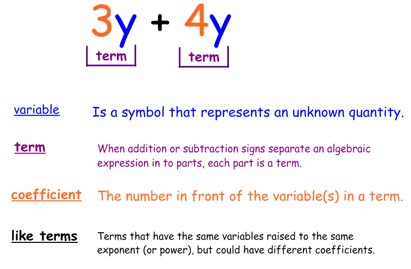 Mathematical definition of like terms