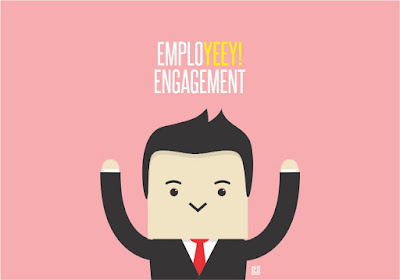 What is Employee Engagement? How to Determine the Level of Business Team