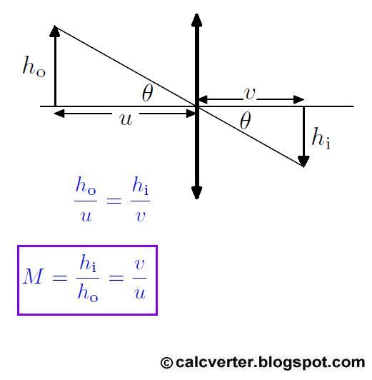Calcverter  Magnification Calculator