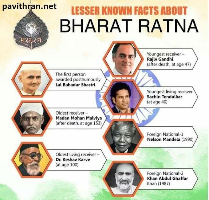 Complete List Of Bharat Ratna Award Winners (1954-2019)