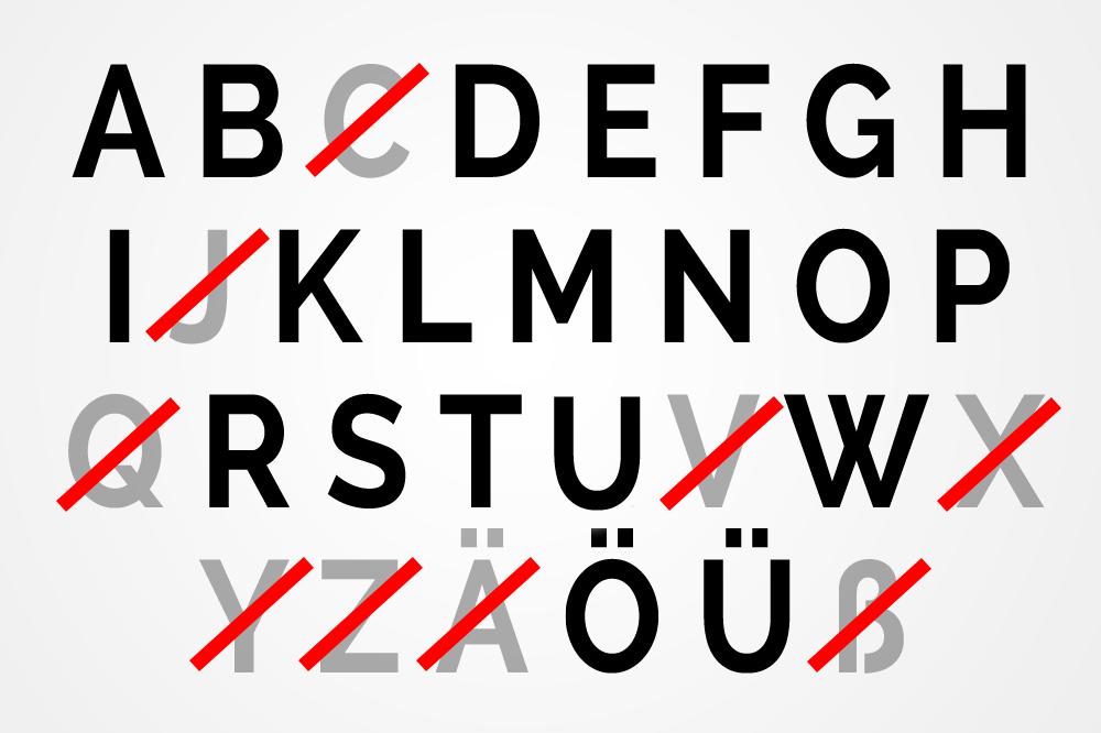 Der Postillon: Deutsch-Reform: Diese 9 überflüssigen Buchstaben ...