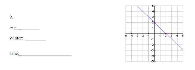 Mr. Howards ESOL Math: 2.25 8th Slope Intercept Form