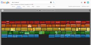 5 Game Tersembunyi di Google Chrome Yang Bisa Dimainkan Di Android