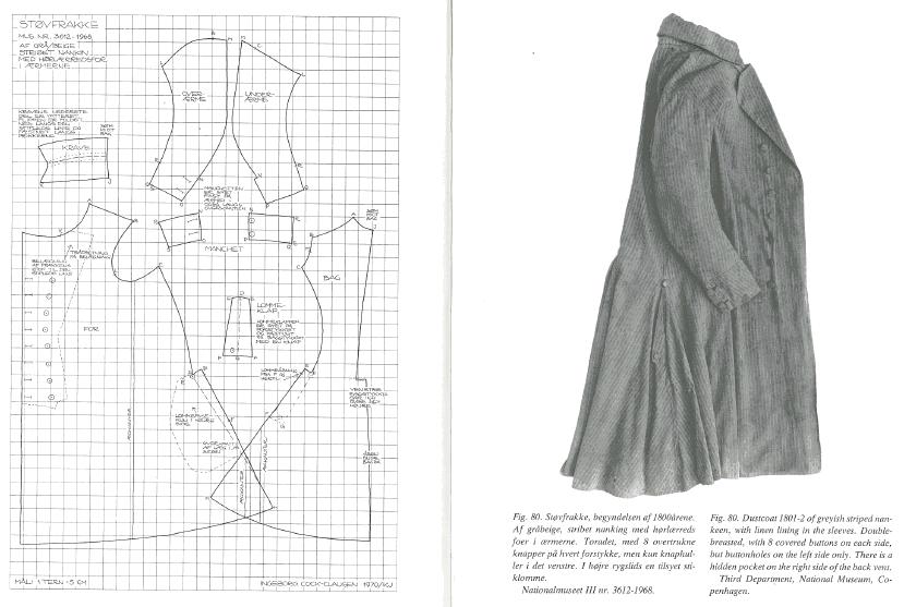 Aylwen Gardiner Garden Regency Men S Dust Coat 1801 2