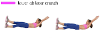 long lever crunches
