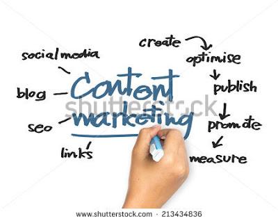 www.digitalmarketing.ac.in/contentmarketingplatform.jpeg