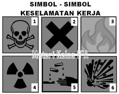 Pahami Tentang Keselamatan Kerja dan Simbol - simbol Laboratorium Berikut