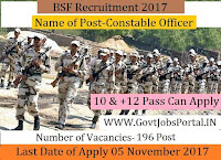 Border Security Force Recruitment 2017– 196 Constable (GD) (Male & Female)