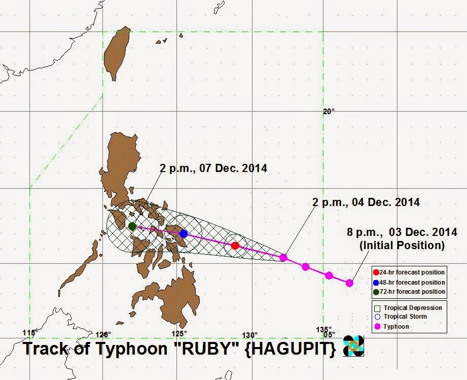 Typhoon Ruby Track December 4-7, 2014