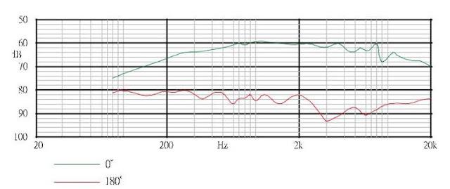 Bộ phát đeo hông không dây MW1‑LTX‑F1