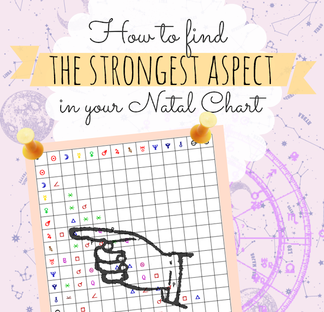 Astrology Marina: ☆ How to find the strongest aspect in your Birth