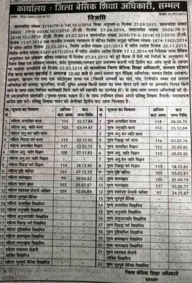 sambhal cut off