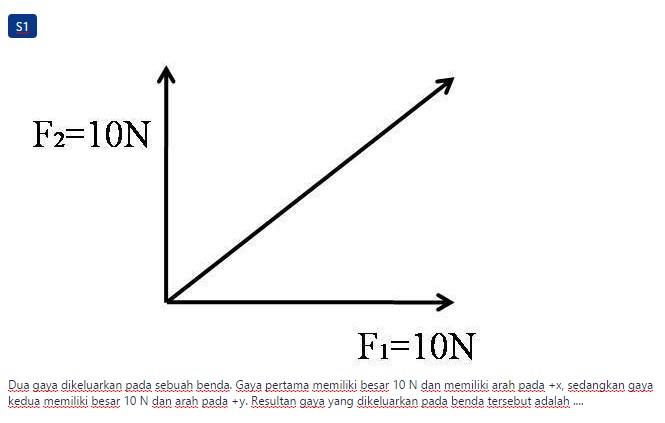 Contoh soal vektor dan diagram benda bebas materi pendidikan dasar contoh soal vektor dan diagram benda bebas ccuart Gallery