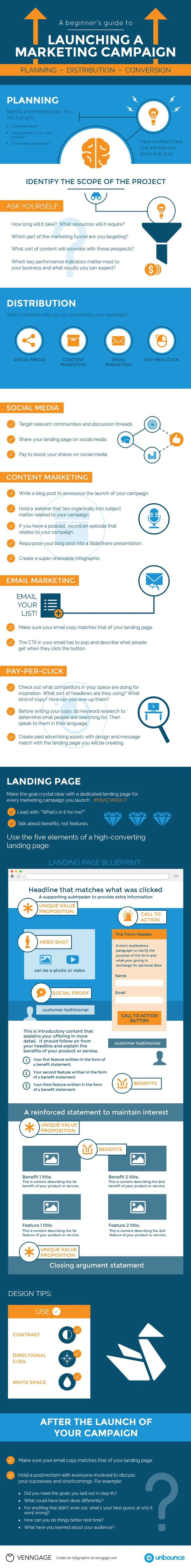 A Beginner's Guide to Launching a Successful Marketing Campaign - #infographic