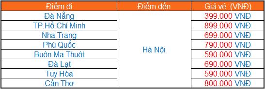 Giá vé máy bay giá rẻ đi Hà Nội