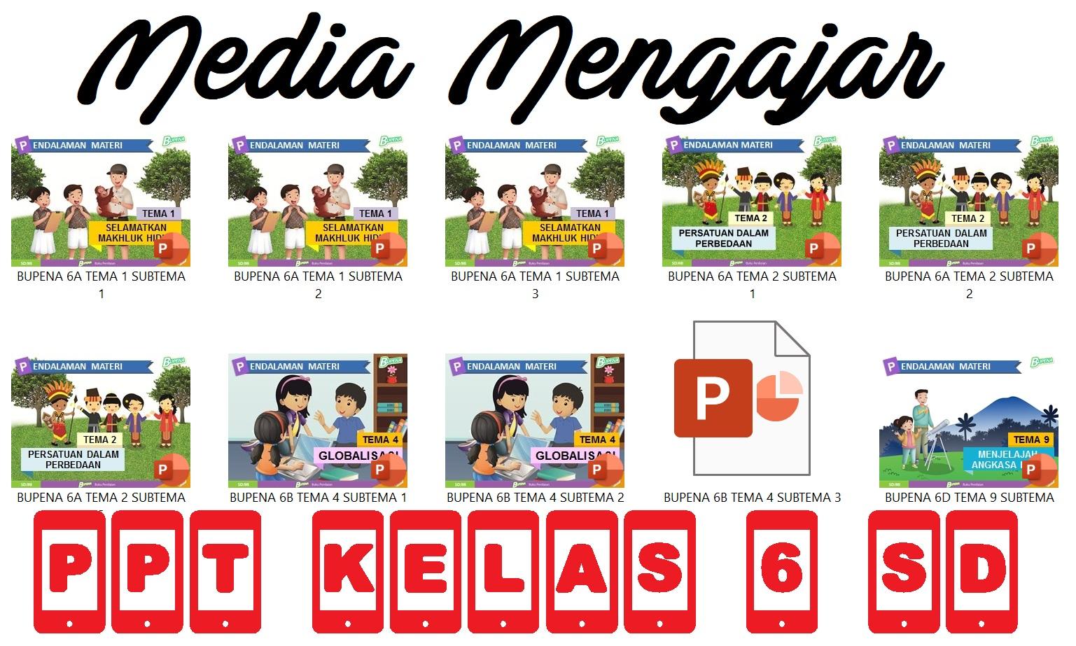 Download Media Pembelajaran PowerPoint Kurikulum 2013 Sekolah Dasar (SD) atau Madrasah Ibtidaiyah (MI) Kelas VI (Enam) Semua Tema