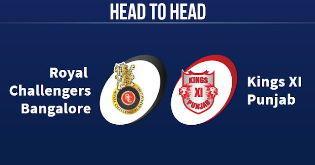RCB vs KXIP Head to Head: KXIP vs RCB Head to Head IPL Records: IPL 2019