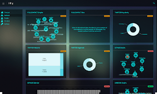 Project iKy - Tool That Collects Information From An Email And Shows Results In A Nice Visual Interface