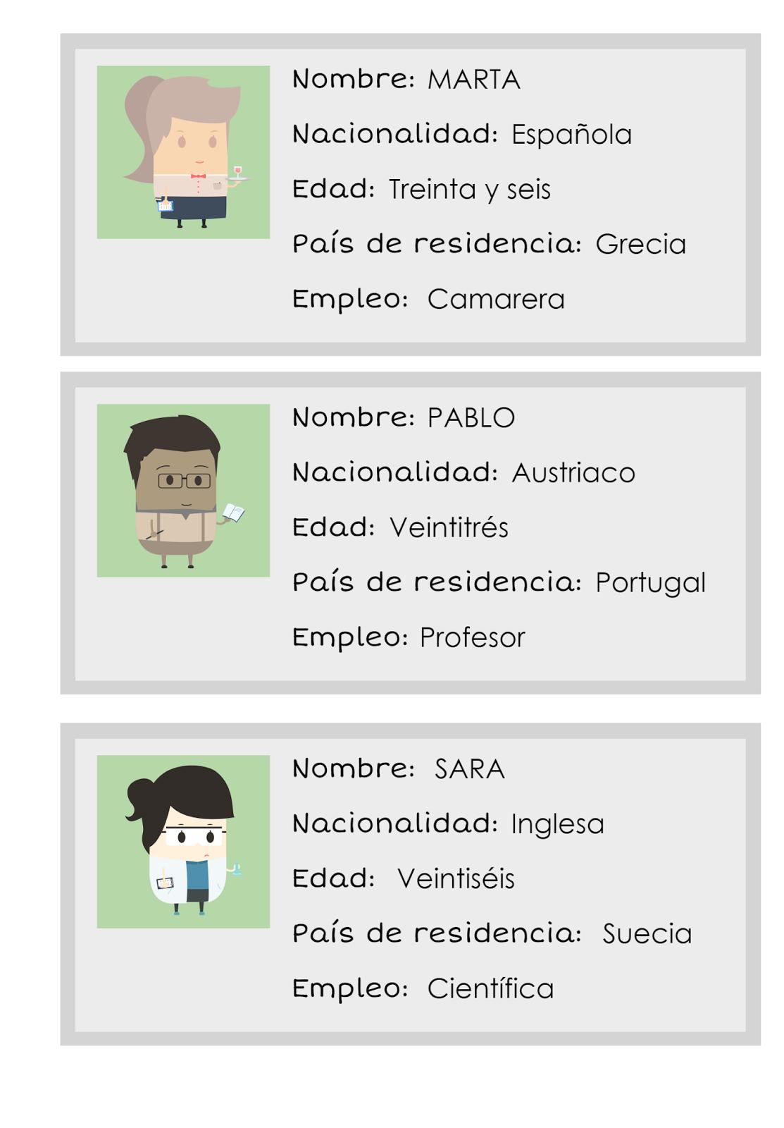 Trabajando Informacion Personal Nacionalidades Y Paises Clase De Ele