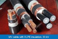 450px 33KV XLPE Cable