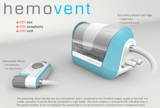 Hemovent Develop Portable ECMO To Aid Heart And Lung Function