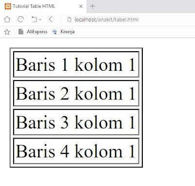 cara menambah baris dan kolom tabel di html